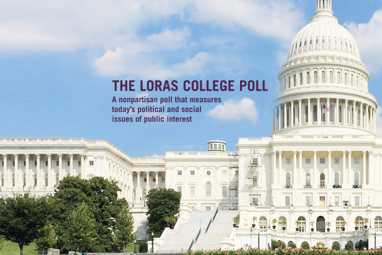 The Loras College Poll
