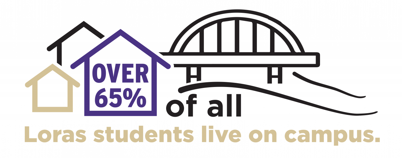 Loras Housing graphic